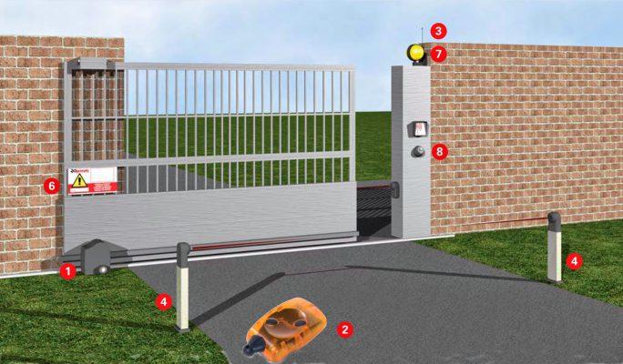 remote cổng tự động yh250